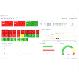 Software pro datová centra