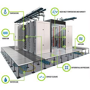 Monitoring prostredia IT rackov